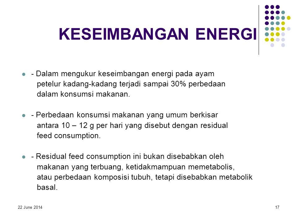 22 June 201417 KESEIMBANGAN ENERGI  - Dalam mengukur keseimbangan energi pada ayam petelur kadang-kadang terjadi sampai 30% perbedaan dalam konsumsi