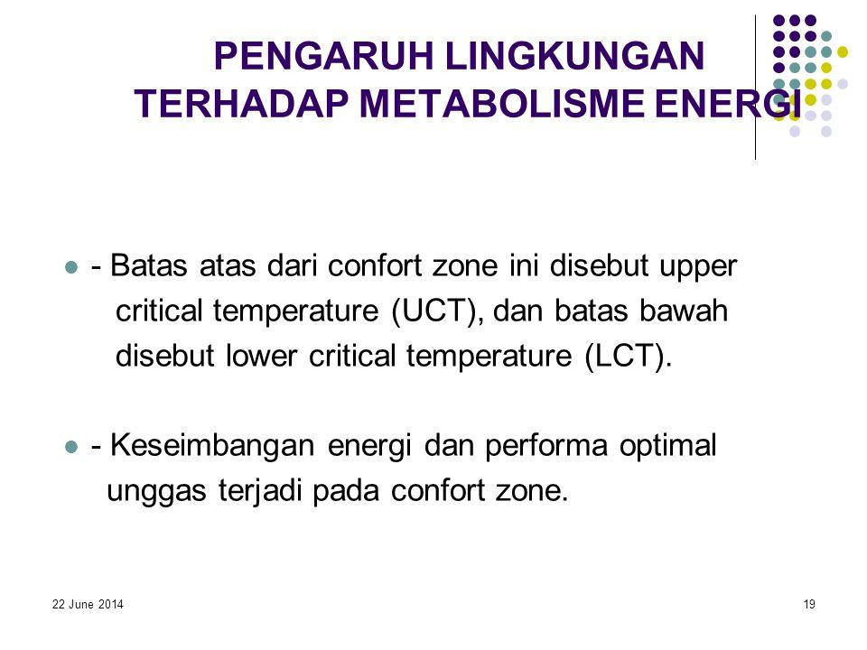 22 June 201419 PENGARUH LINGKUNGAN TERHADAP METABOLISME ENERGI  - Batas atas dari confort zone ini disebut upper critical temperature (UCT), dan batas bawah disebut lower critical temperature (LCT).