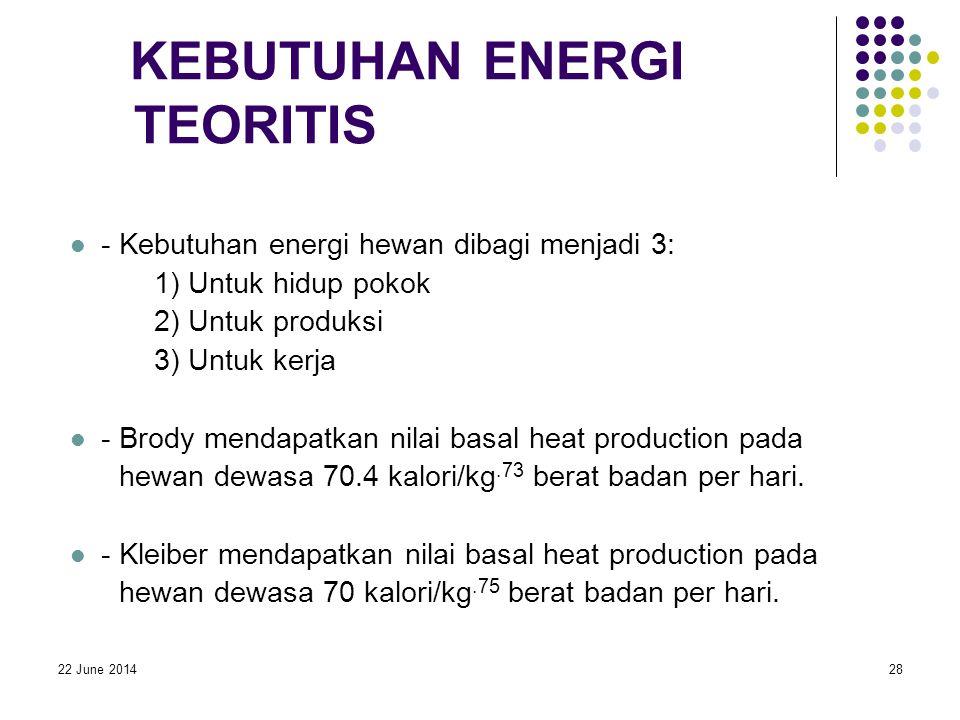 22 June 201428 KEBUTUHAN ENERGI TEORITIS  - Kebutuhan energi hewan dibagi menjadi 3: 1) Untuk hidup pokok 2) Untuk produksi 3) Untuk kerja  - Brody mendapatkan nilai basal heat production pada hewan dewasa 70.4 kalori/kg.73 berat badan per hari.
