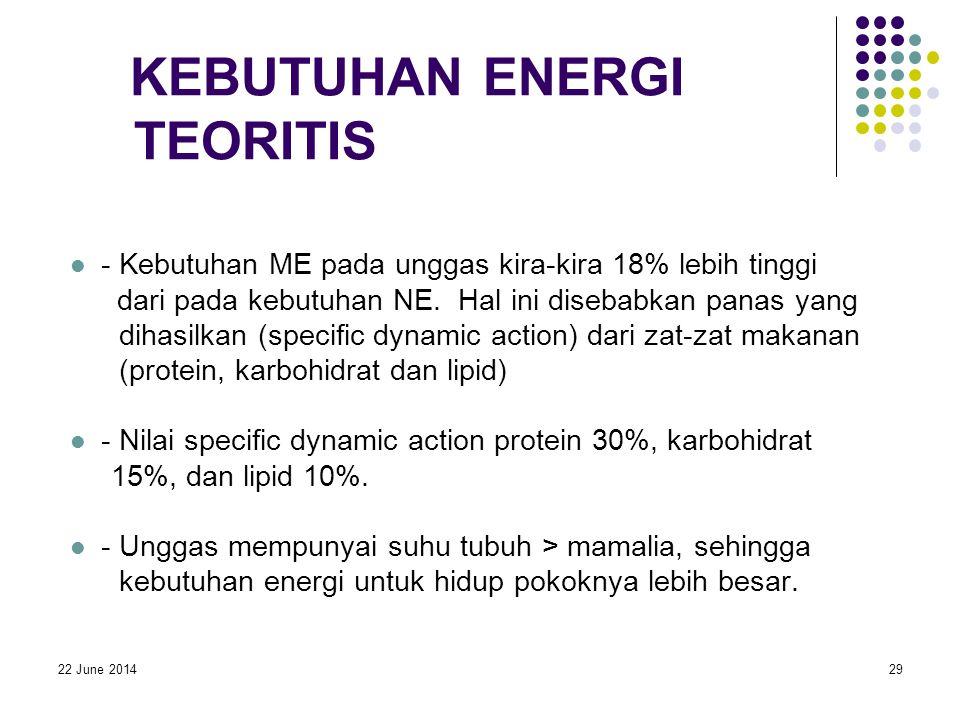 22 June 201429 KEBUTUHAN ENERGI TEORITIS  - Kebutuhan ME pada unggas kira-kira 18% lebih tinggi dari pada kebutuhan NE. Hal ini disebabkan panas yang