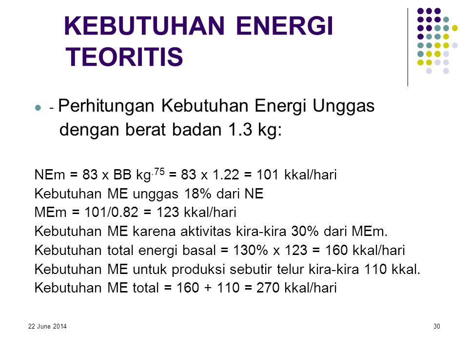 22 June 201430 KEBUTUHAN ENERGI TEORITIS  - Perhitungan Kebutuhan Energi Unggas dengan berat badan 1.3 kg: NEm = 83 x BB kg.75 = 83 x 1.22 = 101 kkal/hari Kebutuhan ME unggas 18% dari NE MEm = 101/0.82 = 123 kkal/hari Kebutuhan ME karena aktivitas kira-kira 30% dari MEm.