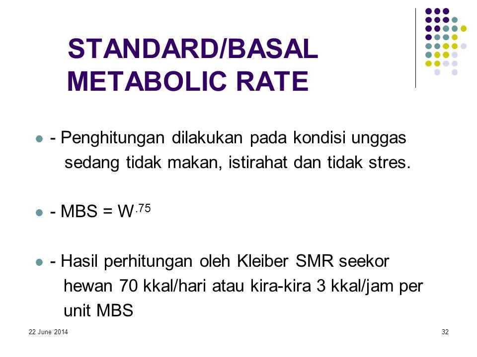 22 June 201432 STANDARD/BASAL METABOLIC RATE  - Penghitungan dilakukan pada kondisi unggas sedang tidak makan, istirahat dan tidak stres.  - MBS = W