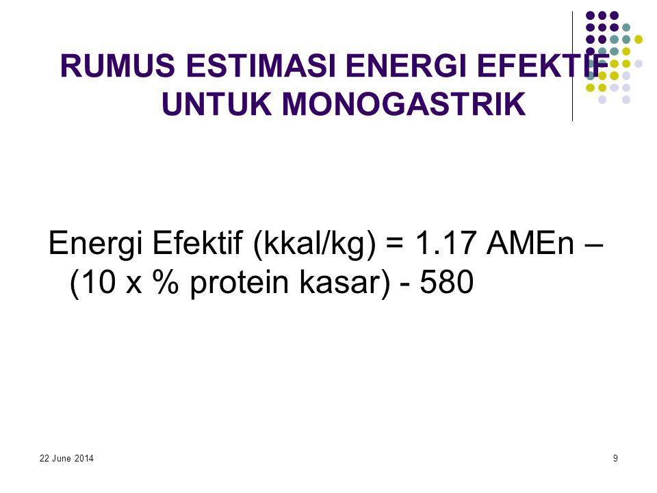 22 June 20149 RUMUS ESTIMASI ENERGI EFEKTIF UNTUK MONOGASTRIK Energi Efektif (kkal/kg) = 1.17 AMEn – (10 x % protein kasar) - 580