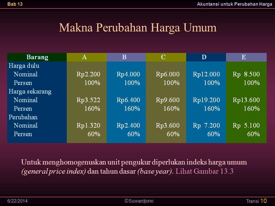  Suwardjono Bab 13Akuntansi untuk Perubahan Harga 6/22/2014 Transi 10 Makna Perubahan Harga Umum Untuk menghomogenuskan unit pengukur diperlukan indeks harga umum (general price index) dan tahun dasar (base year).