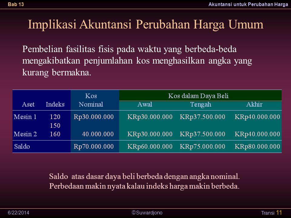  Suwardjono Bab 13Akuntansi untuk Perubahan Harga 6/22/2014 Transi 11 Implikasi Akuntansi Perubahan Harga Umum Pembelian fasilitas fisis pada waktu yang berbeda-beda mengakibatkan penjumlahan kos menghasilkan angka yang kurang bermakna.