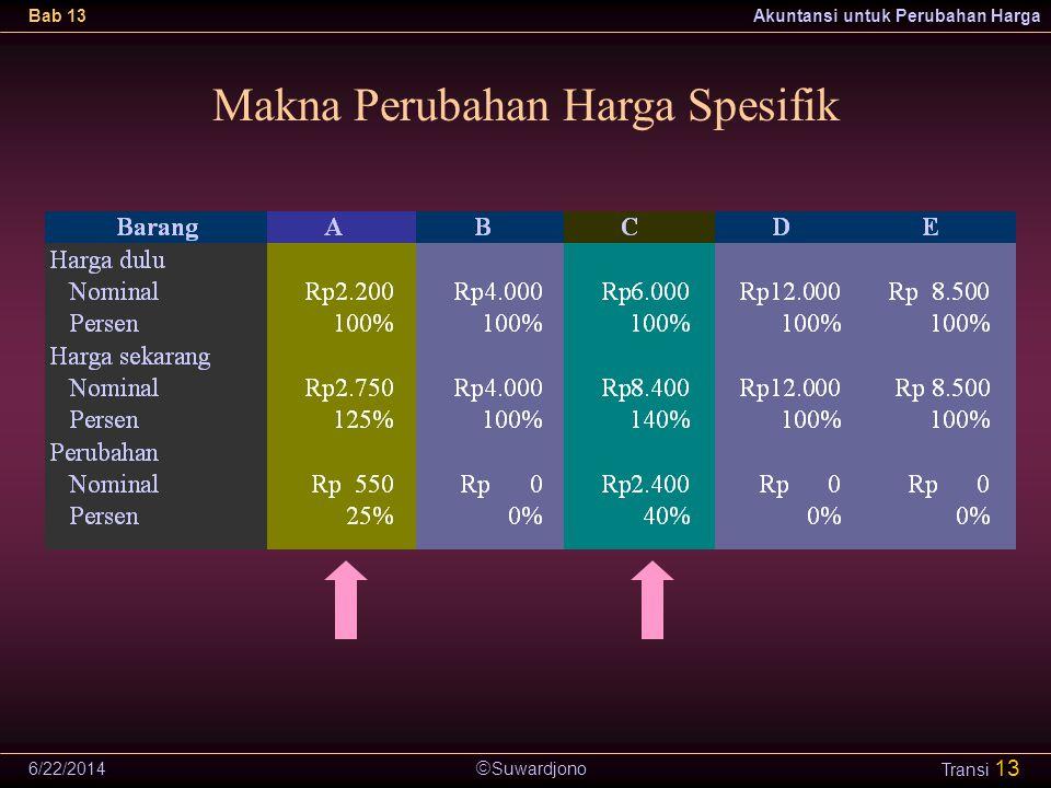  Suwardjono Bab 13Akuntansi untuk Perubahan Harga 6/22/2014 Transi 13 Makna Perubahan Harga Spesifik