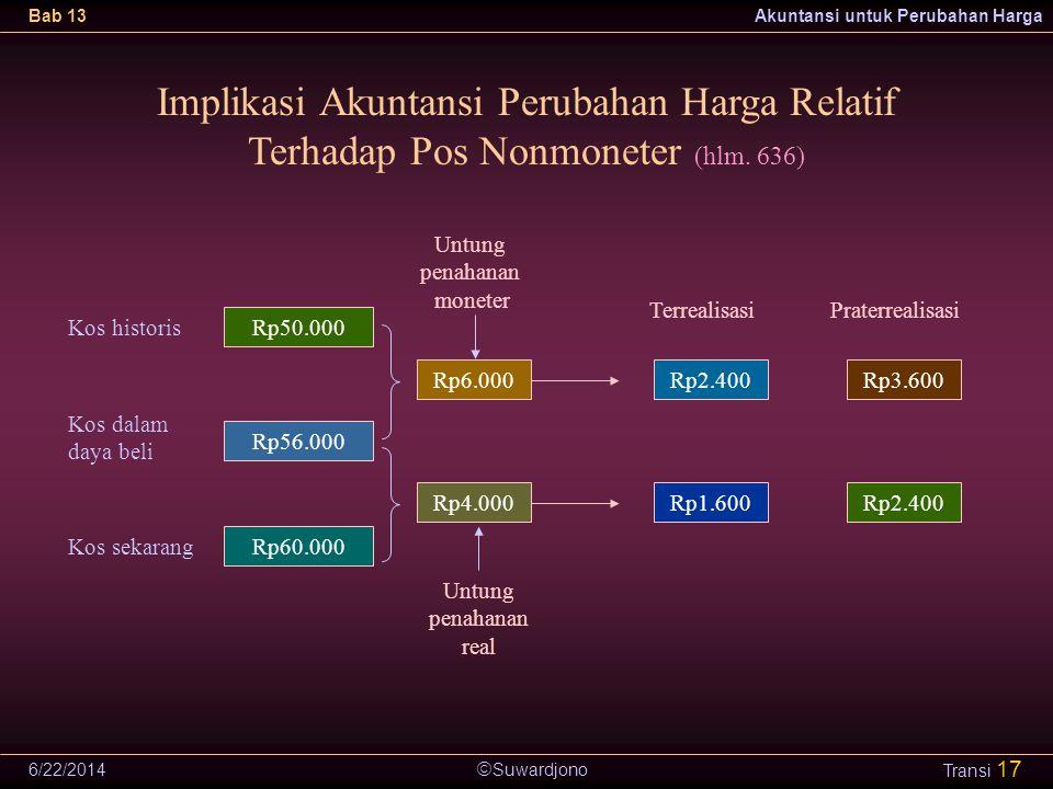  Suwardjono Bab 13Akuntansi untuk Perubahan Harga 6/22/2014 Transi 17 Implikasi Akuntansi Perubahan Harga Relatif Terhadap Pos Nonmoneter (hlm.