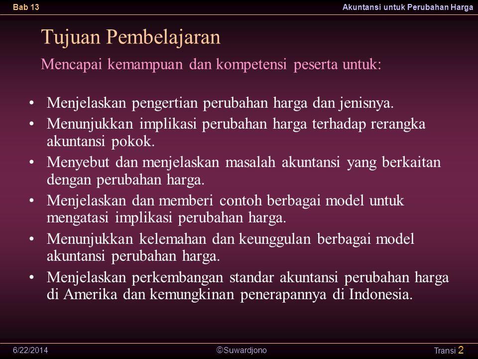  Suwardjono Bab 13Akuntansi untuk Perubahan Harga 6/22/2014 Transi 2 •Menjelaskan pengertian perubahan harga dan jenisnya.