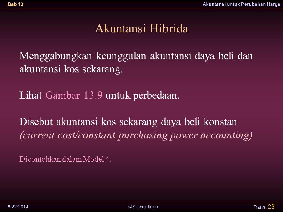  Suwardjono Bab 13Akuntansi untuk Perubahan Harga 6/22/2014 Transi 23 Akuntansi Hibrida Menggabungkan keunggulan akuntansi daya beli dan akuntansi kos sekarang.