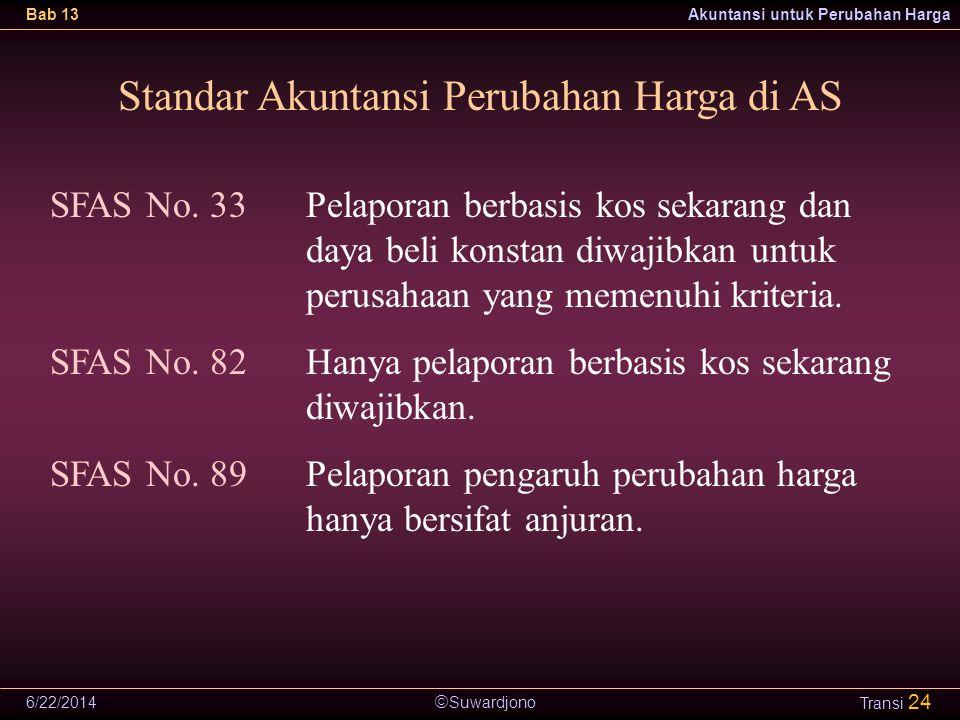  Suwardjono Bab 13Akuntansi untuk Perubahan Harga 6/22/2014 Transi 24 SFAS No.