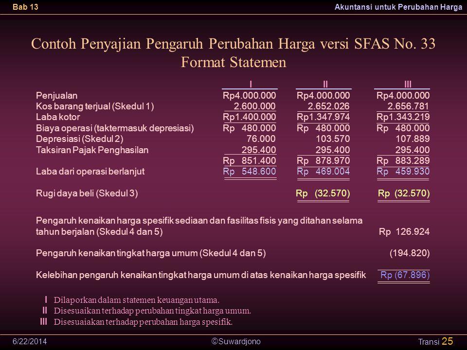  Suwardjono Bab 13Akuntansi untuk Perubahan Harga 6/22/2014 Transi 25 Contoh Penyajian Pengaruh Perubahan Harga versi SFAS No.