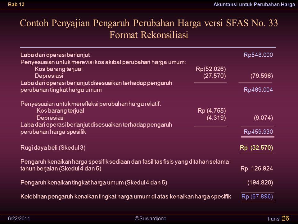  Suwardjono Bab 13Akuntansi untuk Perubahan Harga 6/22/2014 Transi 26 Contoh Penyajian Pengaruh Perubahan Harga versi SFAS No.