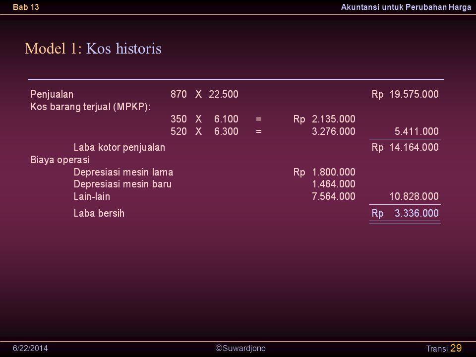  Suwardjono Bab 13Akuntansi untuk Perubahan Harga 6/22/2014 Transi 29 Model 1: Kos historis