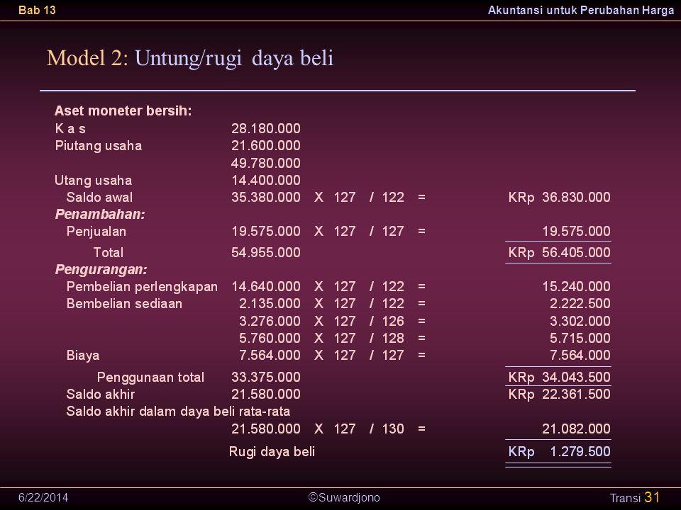  Suwardjono Bab 13Akuntansi untuk Perubahan Harga 6/22/2014 Transi 31 Model 2: Untung/rugi daya beli