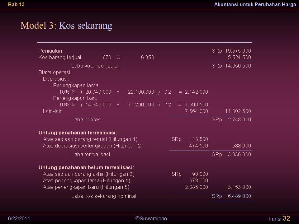  Suwardjono Bab 13Akuntansi untuk Perubahan Harga 6/22/2014 Transi 32 Model 3: Kos sekarang