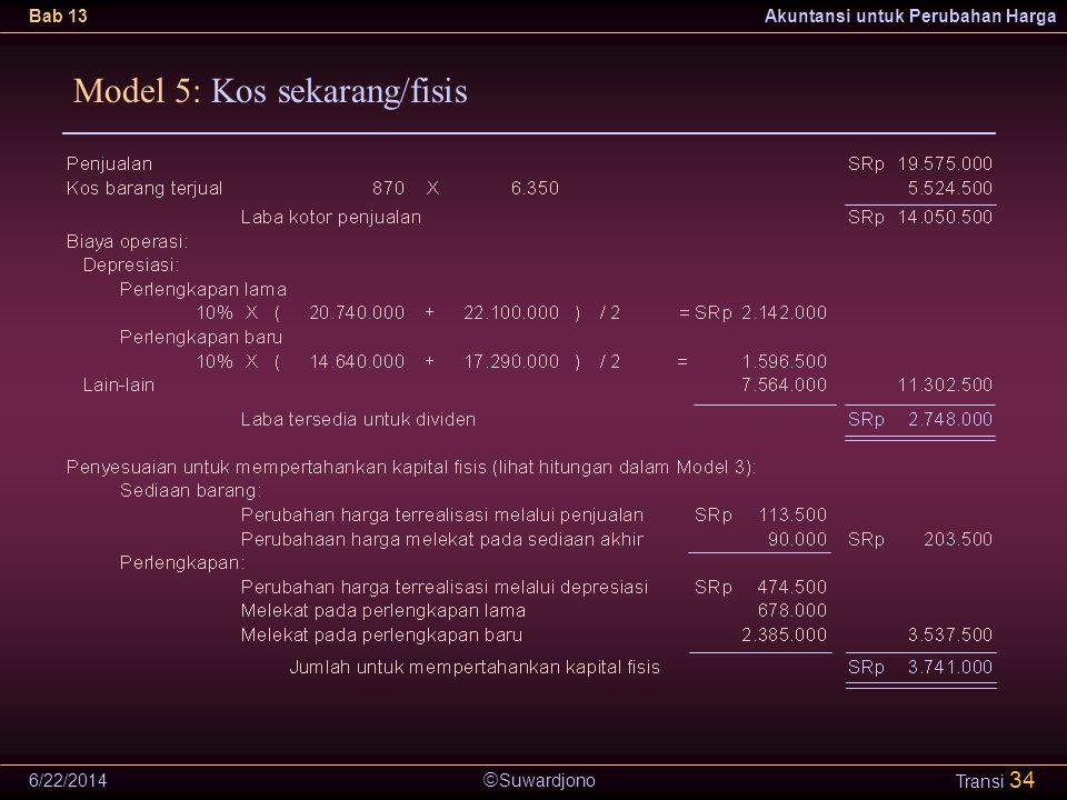  Suwardjono Bab 13Akuntansi untuk Perubahan Harga 6/22/2014 Transi 34 Model 5: Kos sekarang/fisis