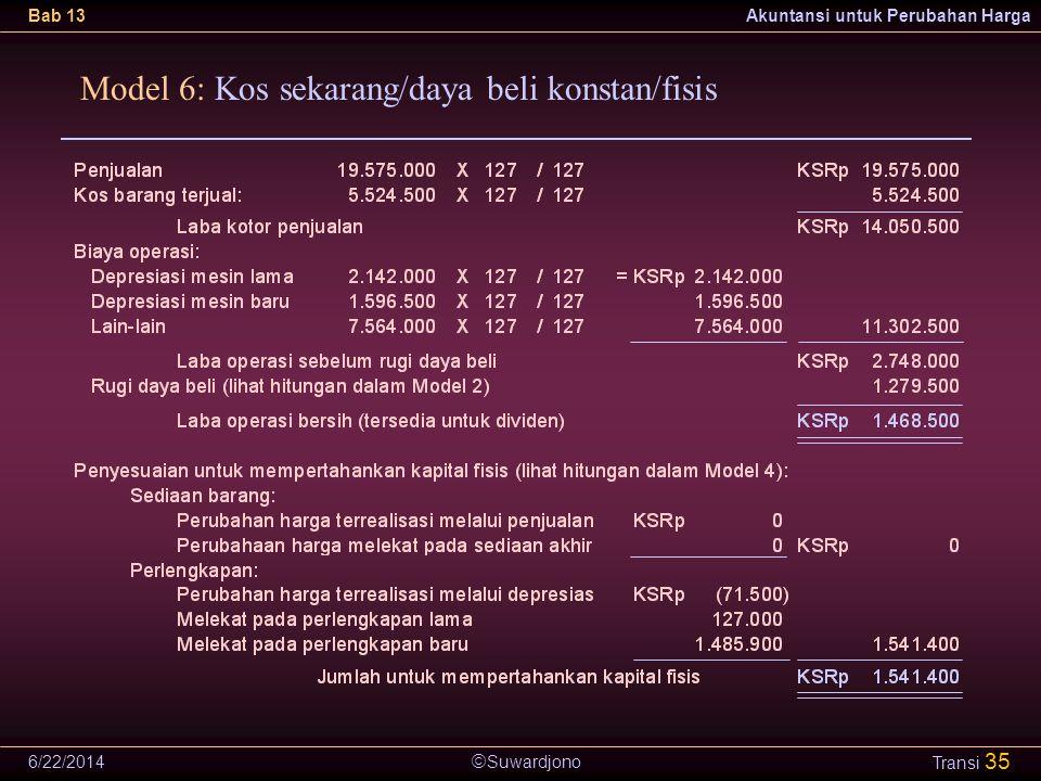  Suwardjono Bab 13Akuntansi untuk Perubahan Harga 6/22/2014 Transi 35 Model 6: Kos sekarang/daya beli konstan/fisis
