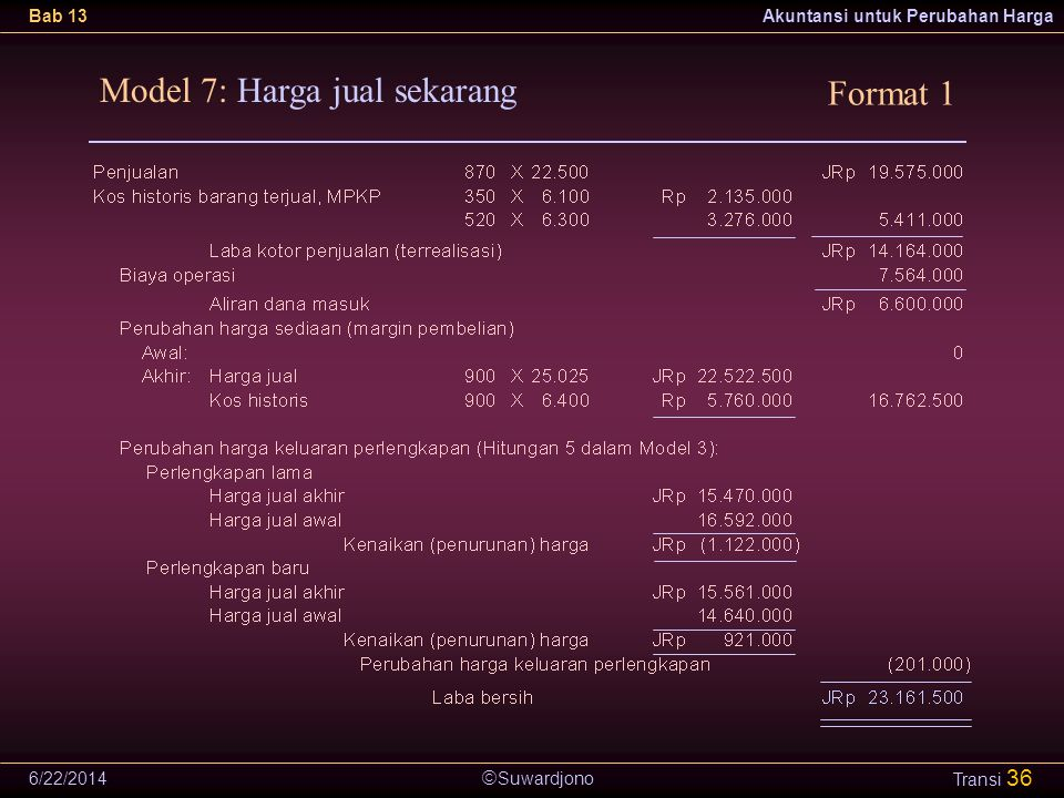  Suwardjono Bab 13Akuntansi untuk Perubahan Harga 6/22/2014 Transi 36 Model 7: Harga jual sekarang Format 1