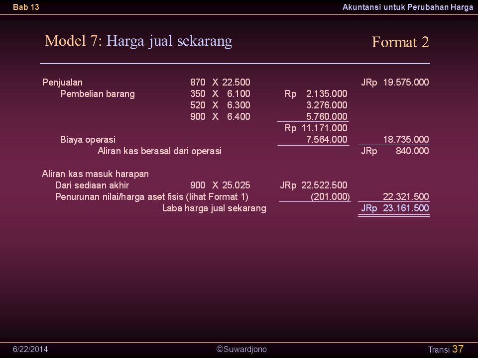  Suwardjono Bab 13Akuntansi untuk Perubahan Harga 6/22/2014 Transi 37 Model 7: Harga jual sekarang Format 2