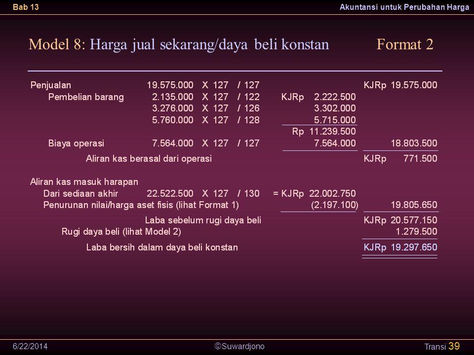  Suwardjono Bab 13Akuntansi untuk Perubahan Harga 6/22/2014 Transi 39 Model 8: Harga jual sekarang/daya beli konstanFormat 2
