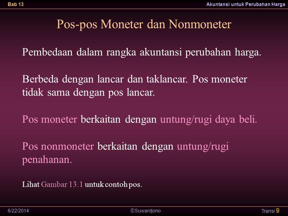 Suwardjono Bab 13Akuntansi untuk Perubahan Harga 6/22/2014 Transi 9 Pos-pos Moneter dan Nonmoneter Pembedaan dalam rangka akuntansi perubahan harga.