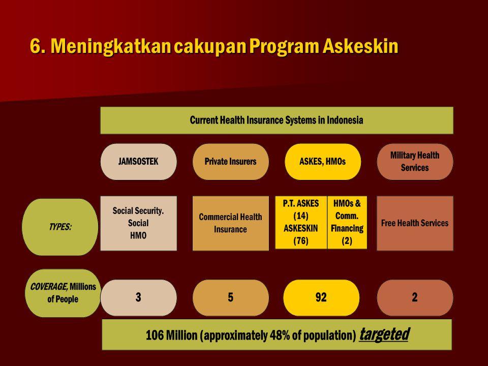 6. Meningkatkan cakupan Program Askeskin
