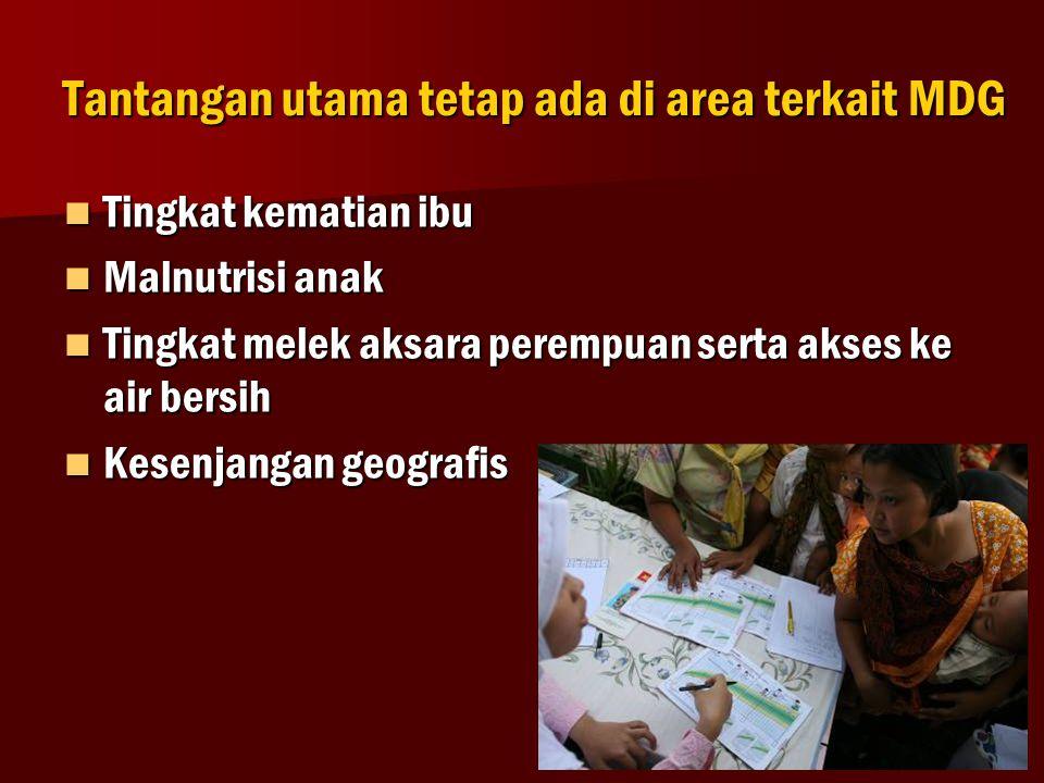 Transformasi demografis akan menuntut sistem layanan kesehatan yang berbeda dan lebih mahal Indonesia 1970Indonesia 2025