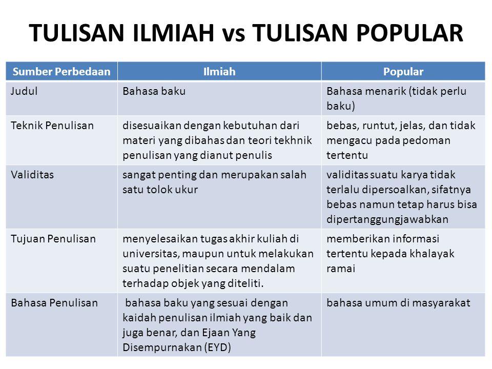TULISAN ILMIAH vs TULISAN POPULAR Sumber PerbedaanIlmiahPopular JudulBahasa bakuBahasa menarik (tidak perlu baku) Teknik Penulisandisesuaikan dengan k