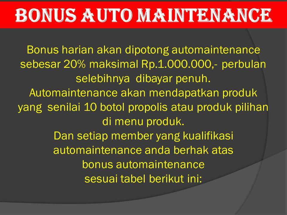 Bonus harian akan dipotong automaintenance sebesar 20% maksimal Rp.1.000.000,- perbulan selebihnya dibayar penuh. Automaintenance akan mendapatkan pro