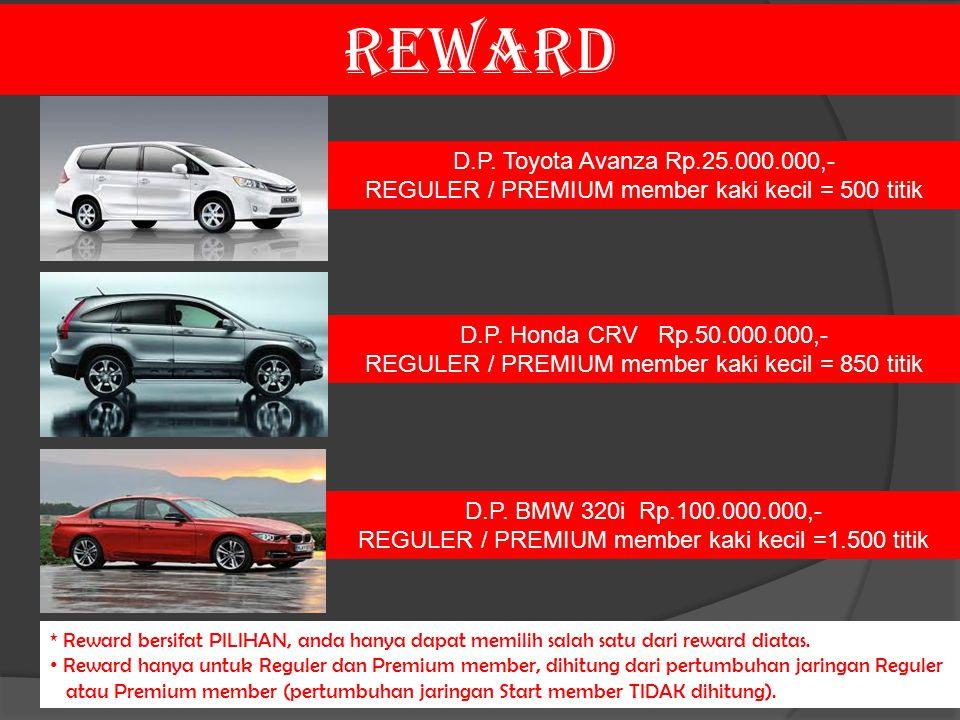 REWARD D.P. Toyota Avanza Rp.25.000.000,- REGULER / PREMIUM member kaki kecil = 500 titik D.P. Honda CRV Rp.50.000.000,- REGULER / PREMIUM member kaki