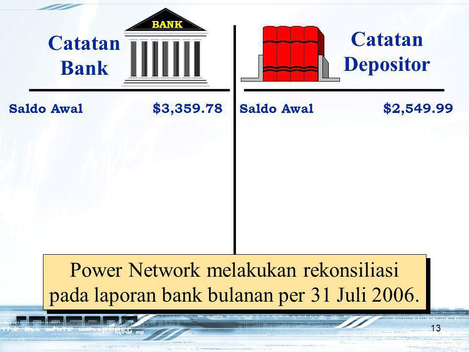 13 BANK Catatan Bank Saldo Awal$3,359.78 Catatan Depositor Saldo Awal$2,549.99 Power Network melakukan rekonsiliasi pada laporan bank bulanan per 31 Juli 2006.