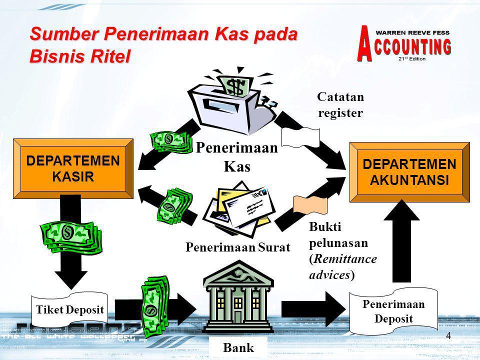 4 Penerimaan Kas DEPARTEMEN KASIR DEPARTEMEN AKUNTANSI Catatan register Penerimaan Surat Bukti pelunasan (Remittance advices) 1 Tiket Deposit Bank Pen