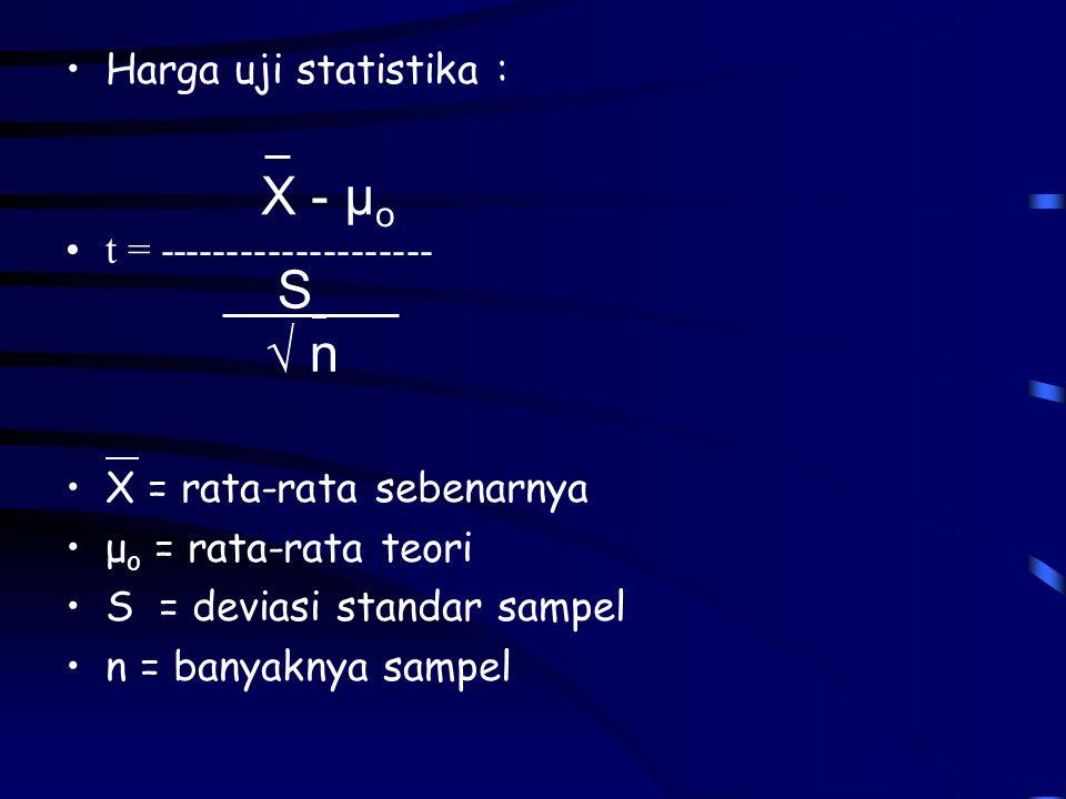 •Harga uji statistika : •t = -------------------- •X = rata-rata sebenarnya •μ o = rata-rata teori •S = deviasi standar sampel •n = banyaknya sampel X - µ o S √ n