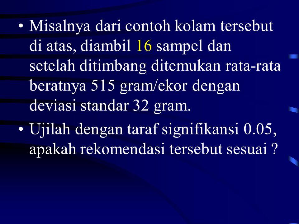 •Misalnya dari contoh kolam tersebut di atas, diambil 16 sampel dan setelah ditimbang ditemukan rata-rata beratnya 515 gram/ekor dengan deviasi standar 32 gram.