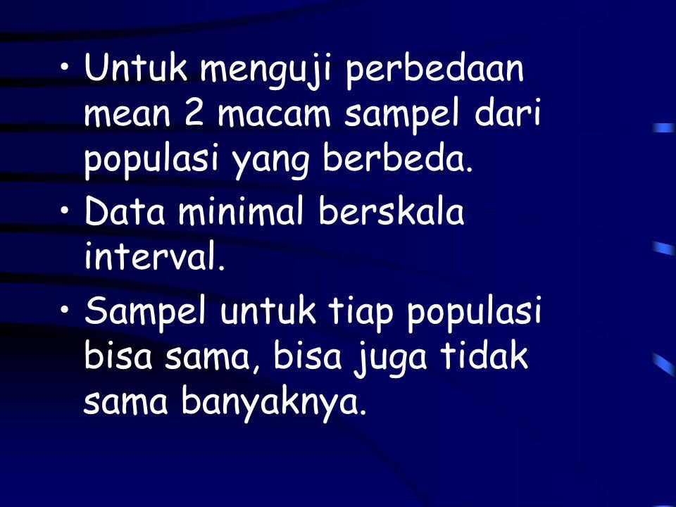 •Untuk menguji perbedaan mean 2 macam sampel dari populasi yang berbeda.