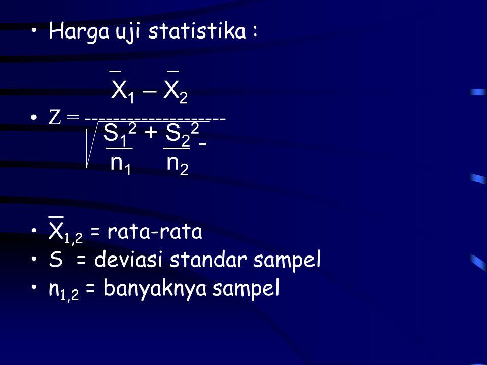 •Harga uji statistika : •Z = -------------------- •X 1,2 = rata-rata •S = deviasi standar sampel •n 1,2 = banyaknya sampel X 1 – X 2 S 1 2 + S 2 2 n 1 n 2