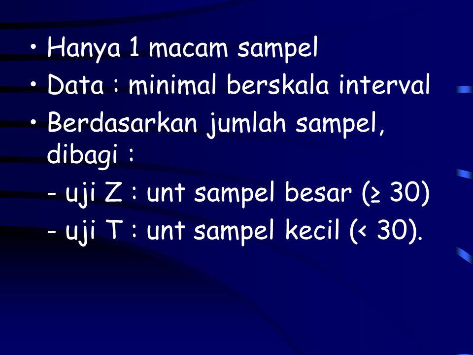 •Hanya 1 macam sampel •Data : minimal berskala interval •Berdasarkan jumlah sampel, dibagi : - uji Z : unt sampel besar (≥ 30) - uji T : unt sampel kecil (< 30).