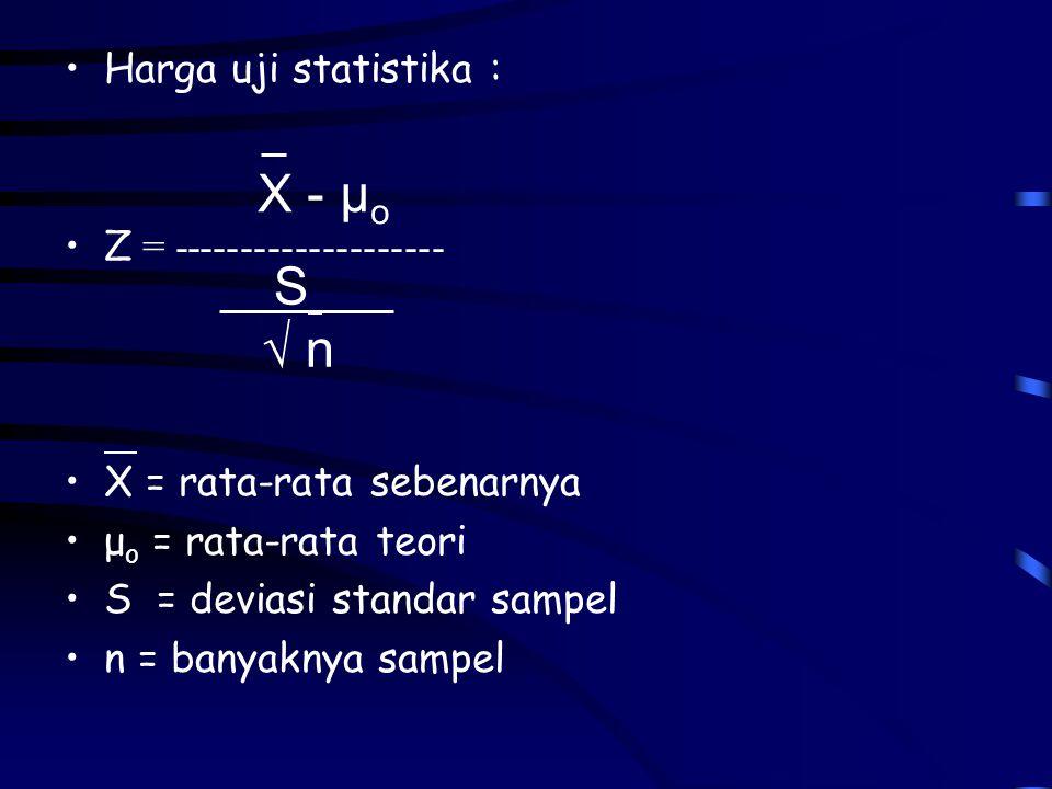 •Harga uji statistika : •Z = -------------------- •X = rata-rata sebenarnya •μ o = rata-rata teori •S = deviasi standar sampel •n = banyaknya sampel X - µ o S √ n