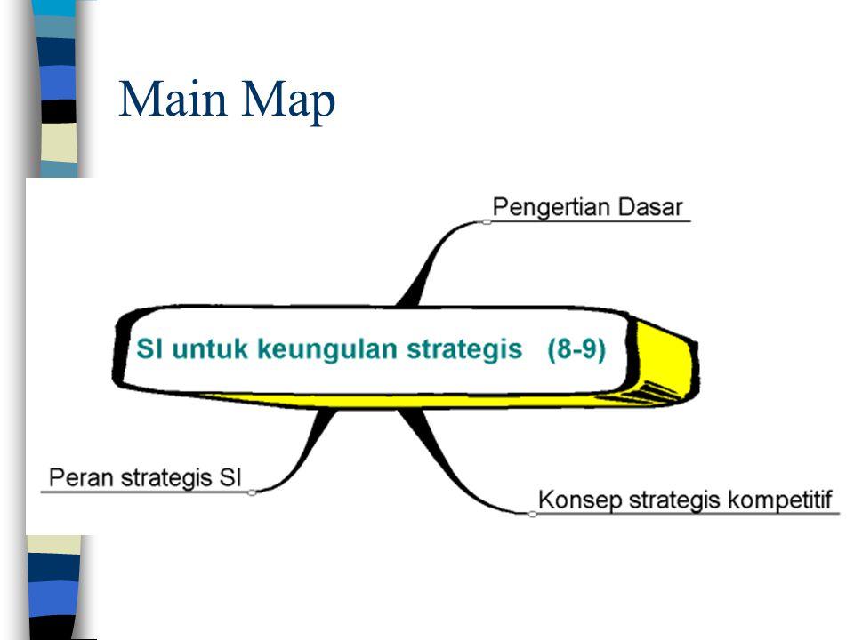 Peran strategis Sistem Informasi (III)  Membentuk aliansi : –Pengisian inveory secara otomatis oleh pemasok –Electronic Data Interchange –Online inventory management  Membangun platform Teknologi Informasi  Strategi lainnya