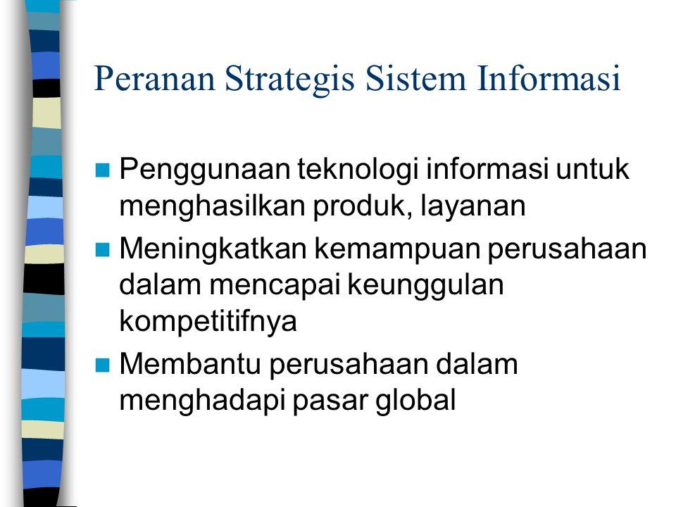 Sistem Informasi Strategis (Strategisc Information Systems)  Sistem Informasi yang mendukung atau membentuk posisi kompetitif dan strategis bagi suatu perusahaan  Suatu perusahaan dapat bertahan dan sukses alam jangka panjang jika ia mampu mengembangkan strategi dalam menghadapi lima macam kekuatan kompetitif yang membentuk struktur kompetisi di dalam industrinya