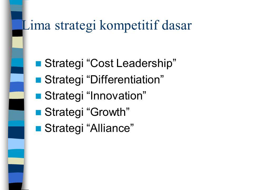 "Lima strategi kompetitif dasar  Strategi ""Cost Leadership""  Strategi ""Differentiation""  Strategi ""Innovation""  Strategi ""Growth""  Strategi ""Allia"