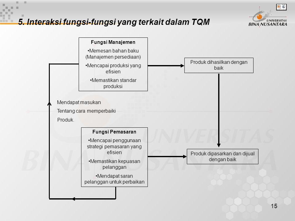 15 5. Interaksi fungsi-fungsi yang terkait dalam TQM Fungsi Manajemen •Memesan bahan baku (Manajemen persediaan) •Mencapai produksi yang efisien •Mema