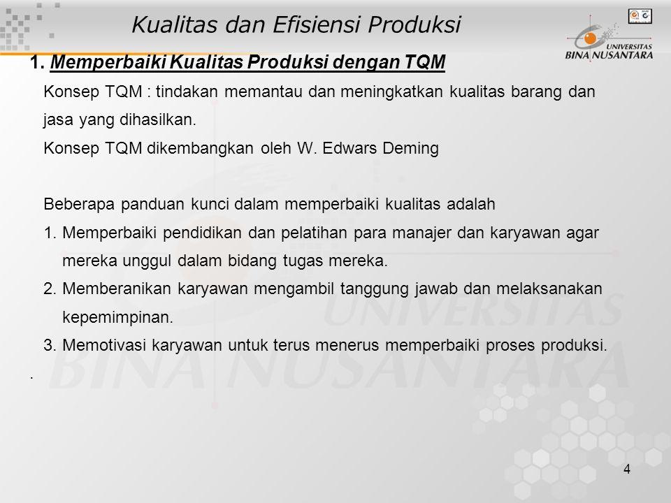 4 Kualitas dan Efisiensi Produksi 1. Memperbaiki Kualitas Produksi dengan TQM Konsep TQM : tindakan memantau dan meningkatkan kualitas barang dan jasa