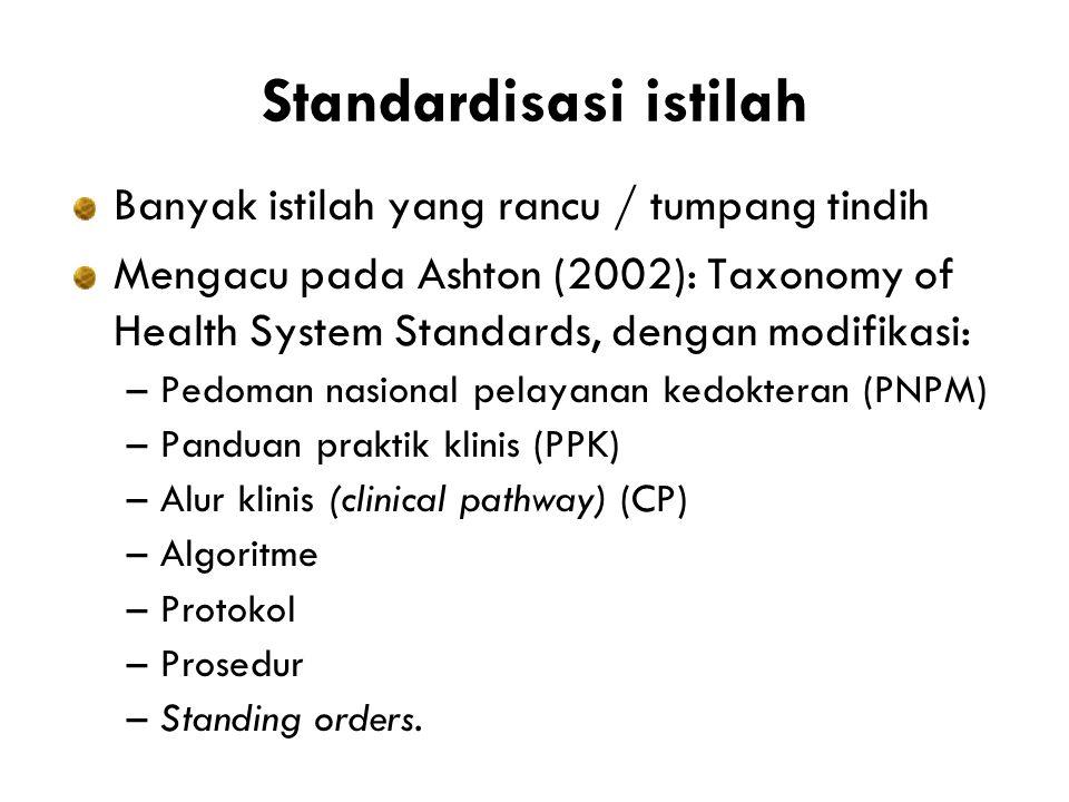 Standardisasi istilah Banyak istilah yang rancu / tumpang tindih Mengacu pada Ashton (2002): Taxonomy of Health System Standards, dengan modifikasi: –Pedoman nasional pelayanan kedokteran (PNPM) –Panduan praktik klinis (PPK) –Alur klinis (clinical pathway) (CP) –Algoritme –Protokol –Prosedur –Standing orders.