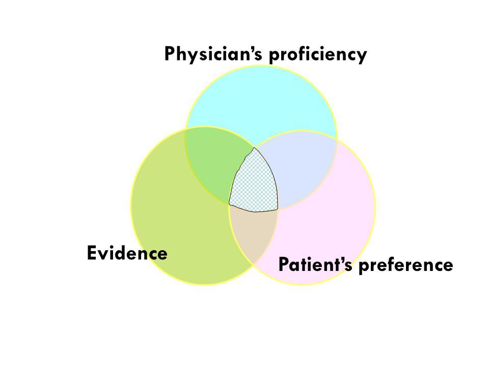 Tujuan PPK Meningkatkan kualitas pelayanan pada keadaan klinis dan lingkungan tertentu Mengurangi intervensi yang tidak perlu/berbahaya Memberikan opsi pengobatan terbaik dengan keuntungan maksimal Memberikan opsi pengobatan dengan risiko terkecil Tata laksana dengan biaya yang memadai