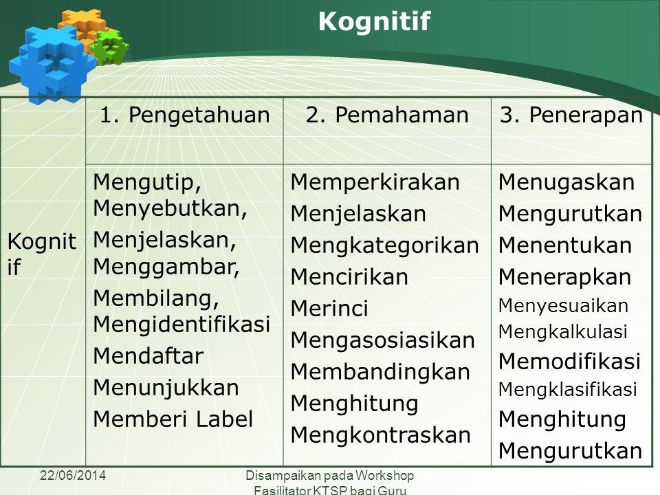 22/06/2014Disampaikan pada Workshop Fasilitator KTSP bagi Guru Madrasah Aliyah se-Jawa Tengah Kognitif 1. Pengetahuan2. Pemahaman3. Penerapan Mengutip