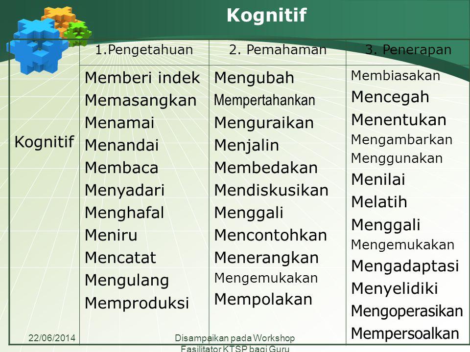 22/06/2014Disampaikan pada Workshop Fasilitator KTSP bagi Guru Madrasah Aliyah se-Jawa Tengah Kognitif 1.Pengetahuan2. Pemahaman3. Penerapan Memberi i