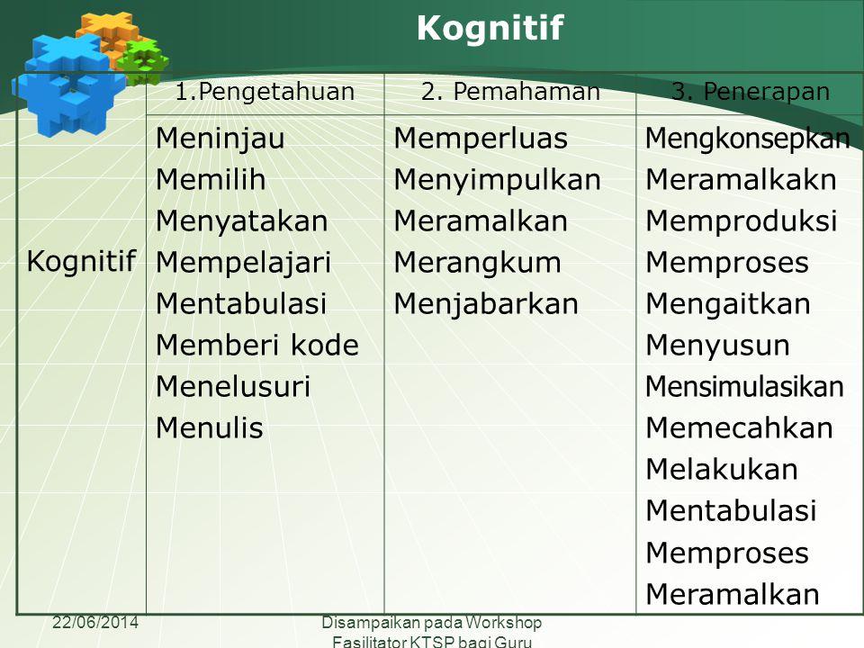22/06/2014Disampaikan pada Workshop Fasilitator KTSP bagi Guru Madrasah Aliyah se-Jawa Tengah Kognitif 1.Pengetahuan2. Pemahaman3. Penerapan Meninjau