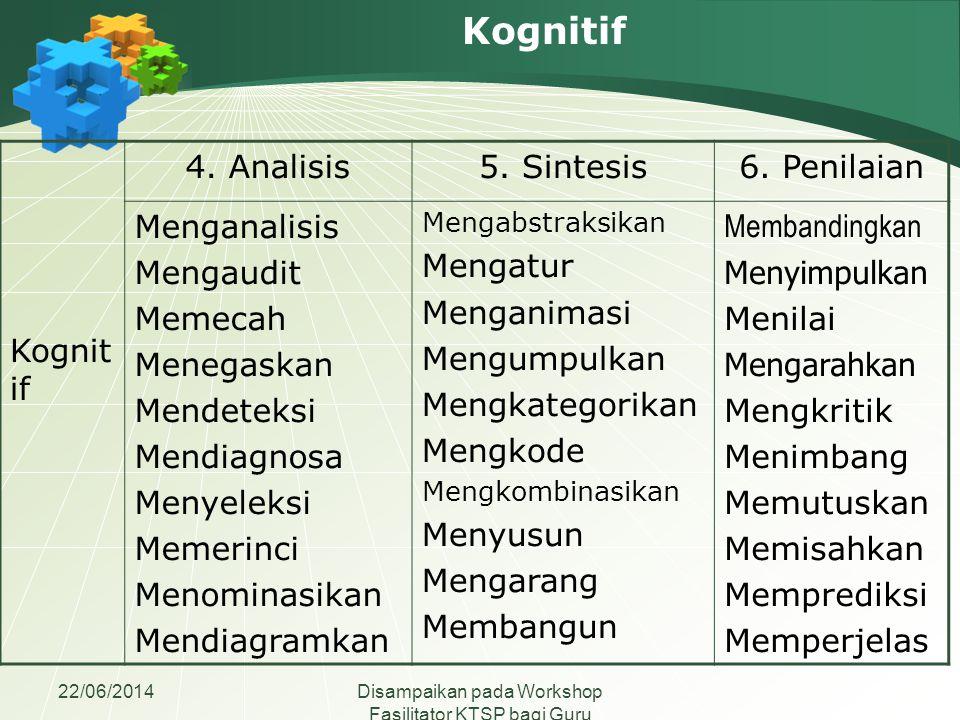 22/06/2014Disampaikan pada Workshop Fasilitator KTSP bagi Guru Madrasah Aliyah se-Jawa Tengah Kognitif 4. Analisis5. Sintesis6. Penilaian Menganalisis