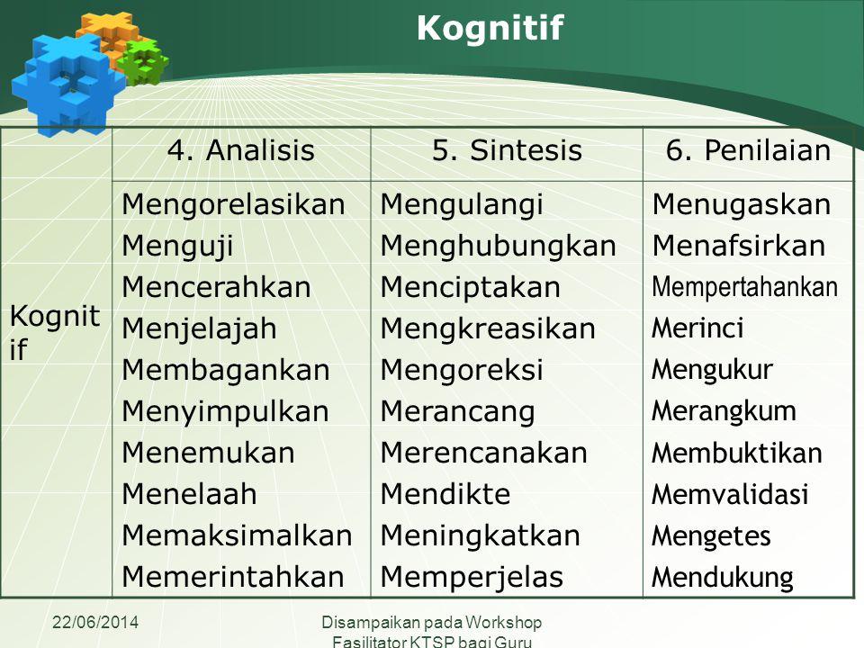 22/06/2014Disampaikan pada Workshop Fasilitator KTSP bagi Guru Madrasah Aliyah se-Jawa Tengah Kognitif 4. Analisis5. Sintesis6. Penilaian Mengorelasik